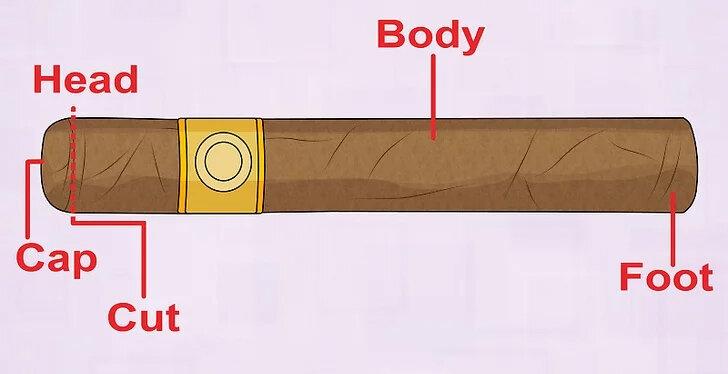 雪茄为什么要剪开?